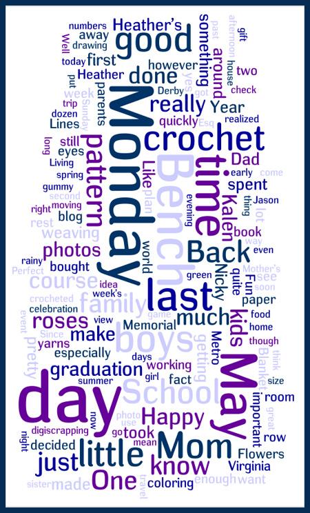 Wordle-May09